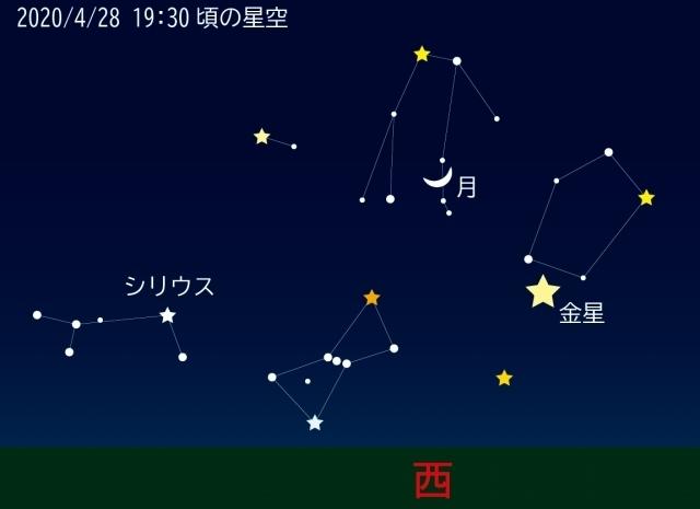 0426星空コラム_01.jpg